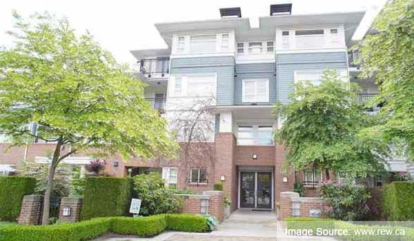 Burnaby Market Real Estate
